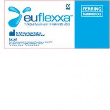 Euflexxa 3 Sir Preriempite 2ml